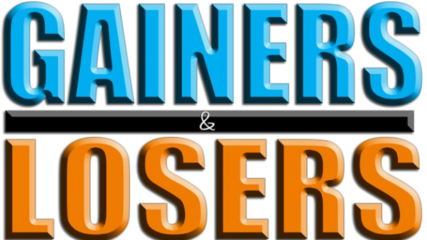 GainersLosers2015