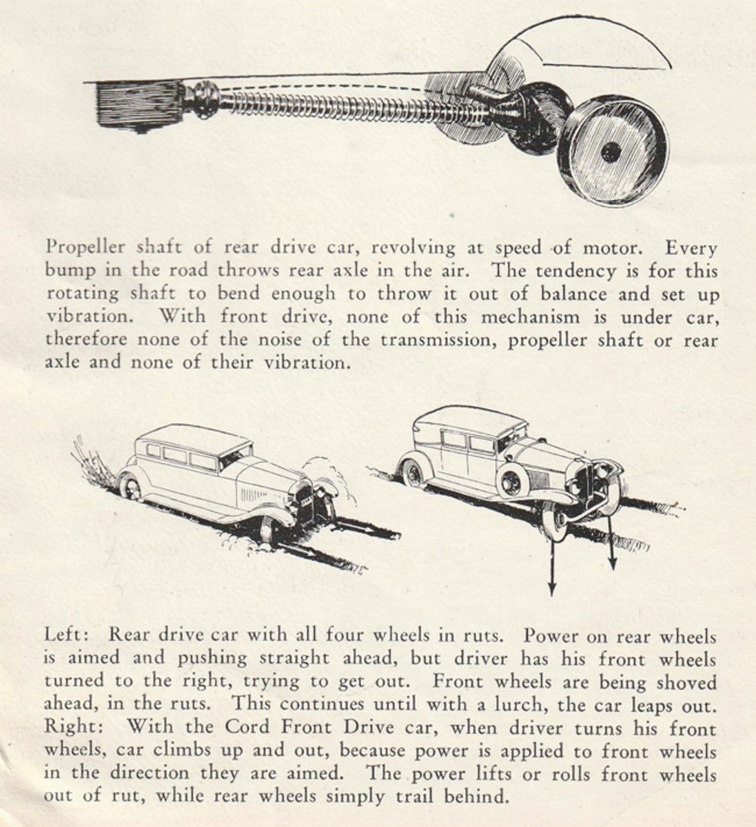 The lack of a long, spinning drive shaft (top) meant a smoother ride in a Cord. Better performance getting out of a rut (bottom) was also an advantage of front-wheel drive.