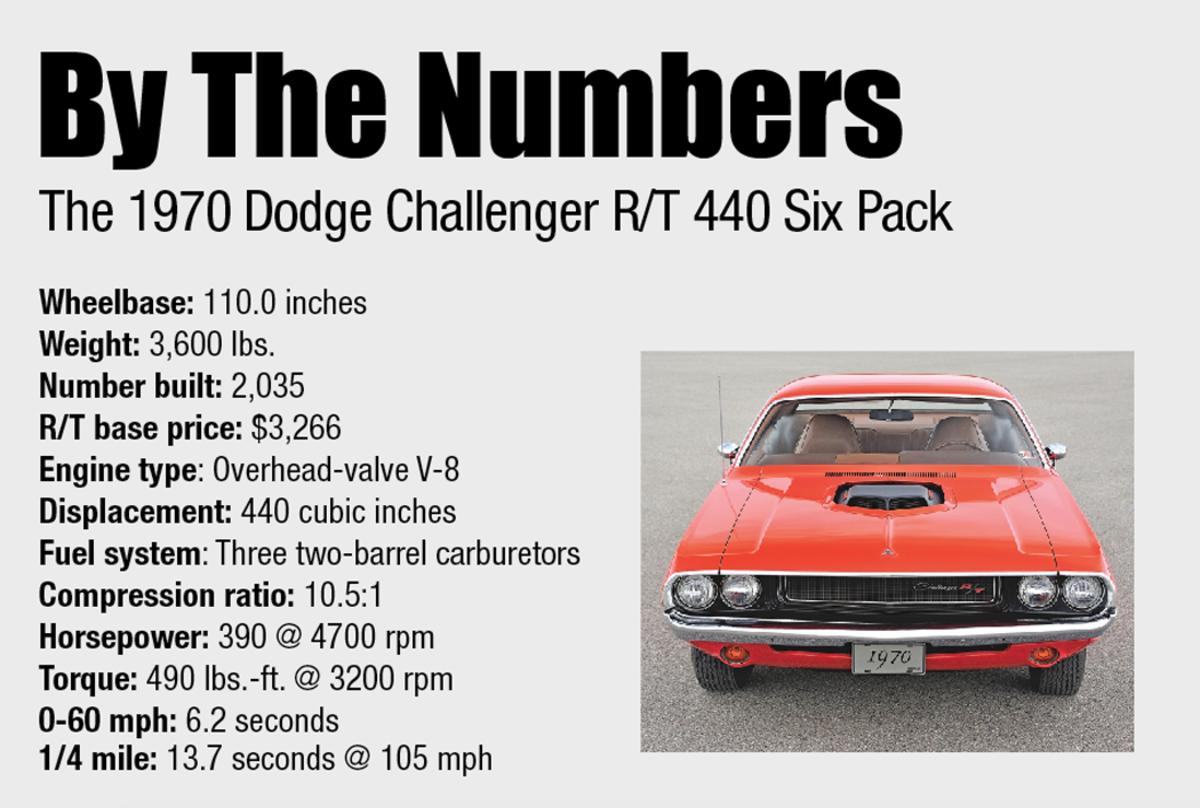 Challenger BTN